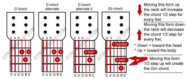 Basic Acoustic Guitar Lesson #5 - using the D chord to learn more ...